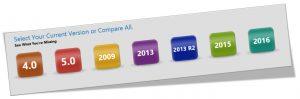 Dynamics NAV 2016 versions Comparison Tool - NAV2016 - Global ERP