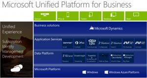 Microsoft Dynamics NAV Stack