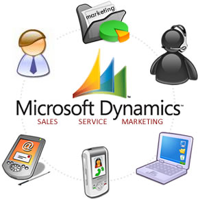 Microsoft Dynamics NAV - CRM Services